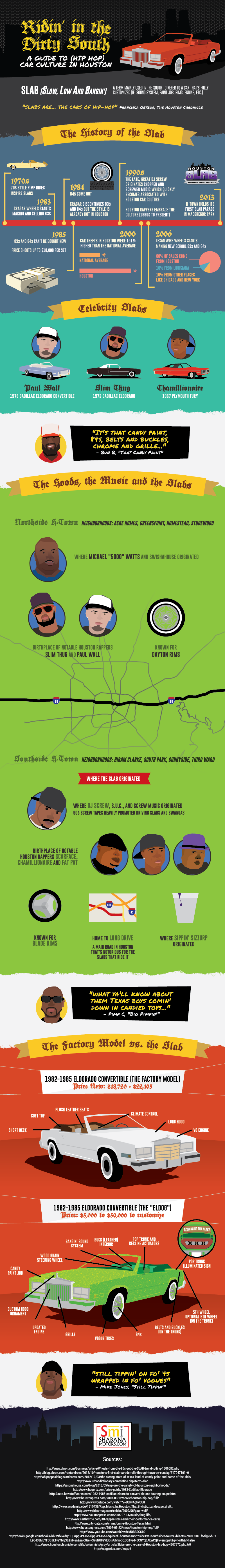 Riding Dirty in the South   Infographic   Final